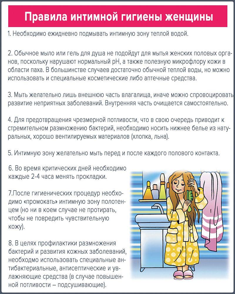Правила интимной гигиены женщин