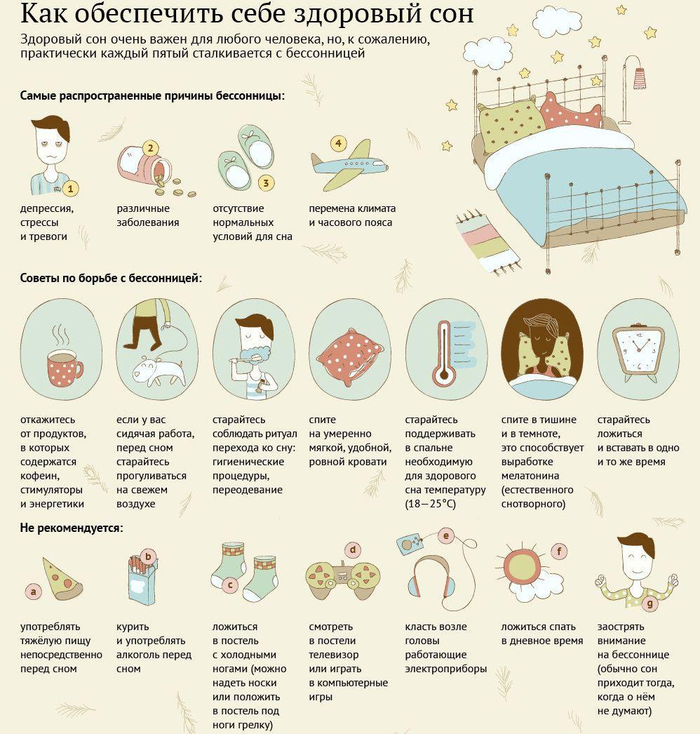 Идеальные условия для здорового сна