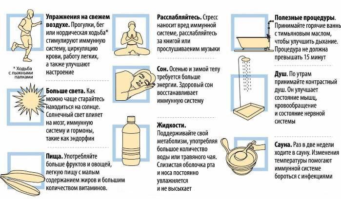 Методы снижения потливости вызванной стрессами