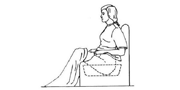 Ванночки в лечении трещин заднего прохда