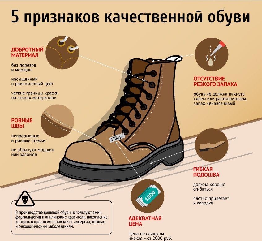 Выбор качественной обуви, в которой не потеют ноги