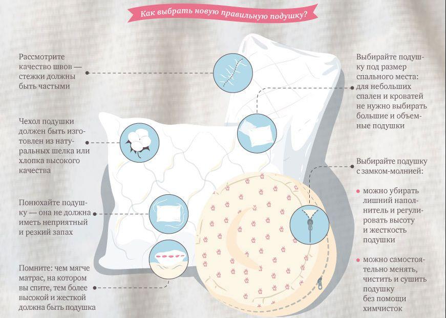 Выбор подушки для комфортного сна и предотвращения потливости