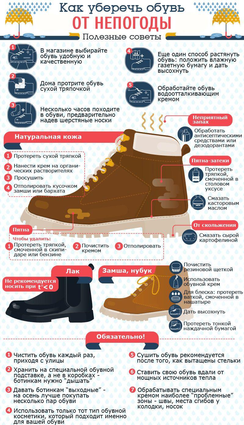 Грамотный уход за осенней обувью для предотвращения неприятного запаха и потливости ног в ней