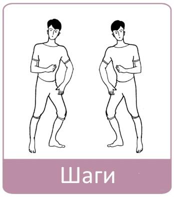 Упражнение шаги